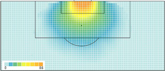528fd3118906 Вероятность голов  удары по воротам и пасы ᐉ xScore